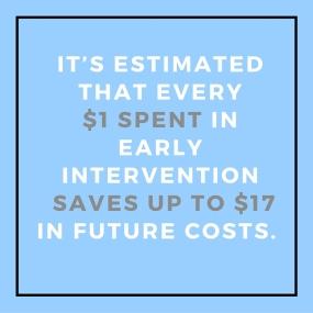 EI Costs